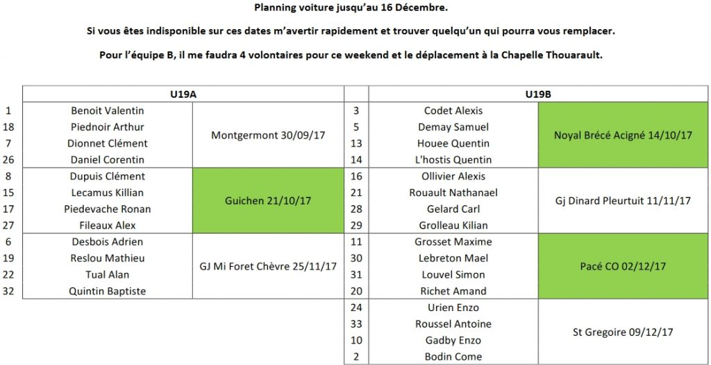 Planning U19